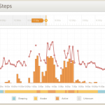 20130921 - Basis - Heart rate and Steps