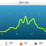 20130921 - Nike Fuelband