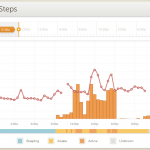20130922 - Basis - Heart rate and Steps