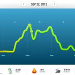 20130922 - Nike Fuelband